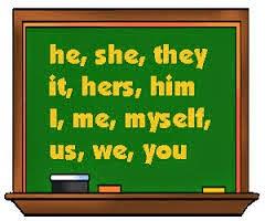 Αντωνυμίες στα Αγγλικά