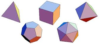 regular-polyhedra-kanoniko-polyedro